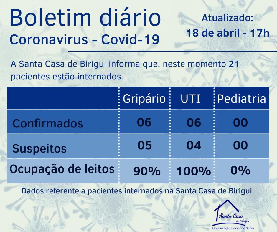 Boletim Informativo DIÁRIO – Data de divulgação: 18/04/2021