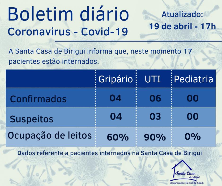 Boletim Informativo DIÁRIO – Data de divulgação: 19/04/202
