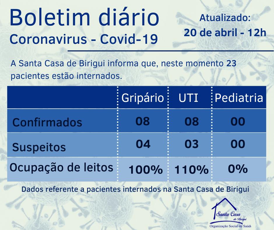 Boletim Informativo DIÁRIO – Data de divulgação: 20/04/2021