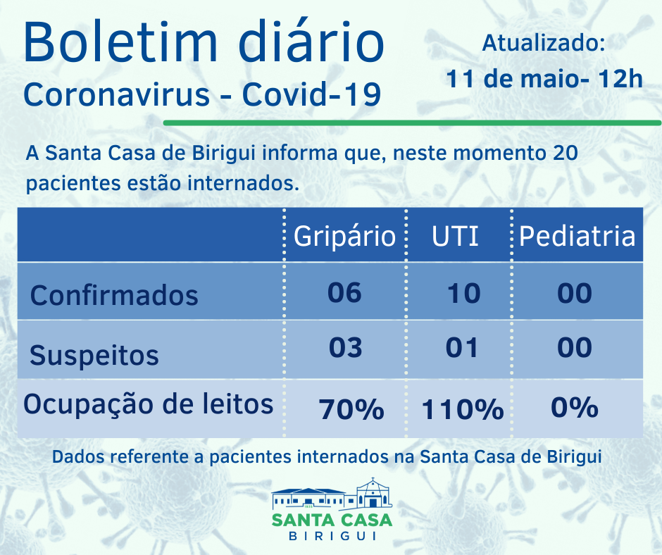 Boletim Informativo DIÁRIO – Data de divulgação: 11/05/2021