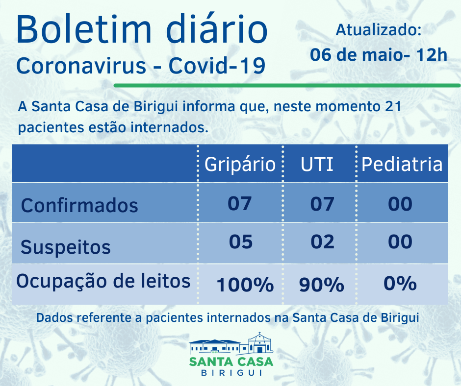 Boletim Informativo DIÁRIO – Data de divulgação: 06/05/2021