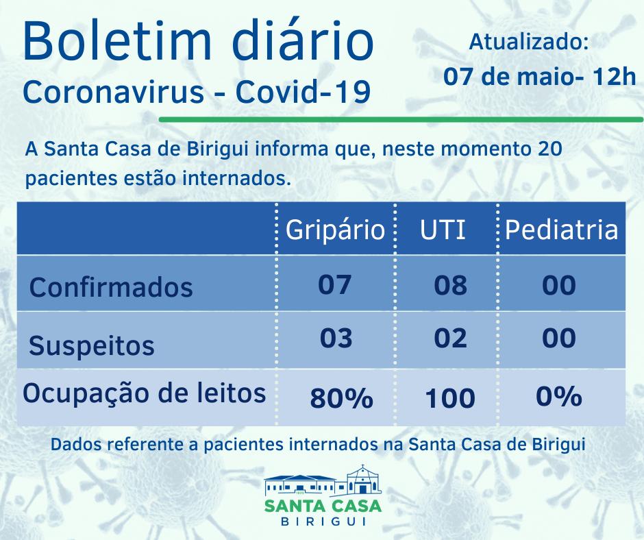 Boletim Informativo DIÁRIO – Data de divulgação: 07/05/2021