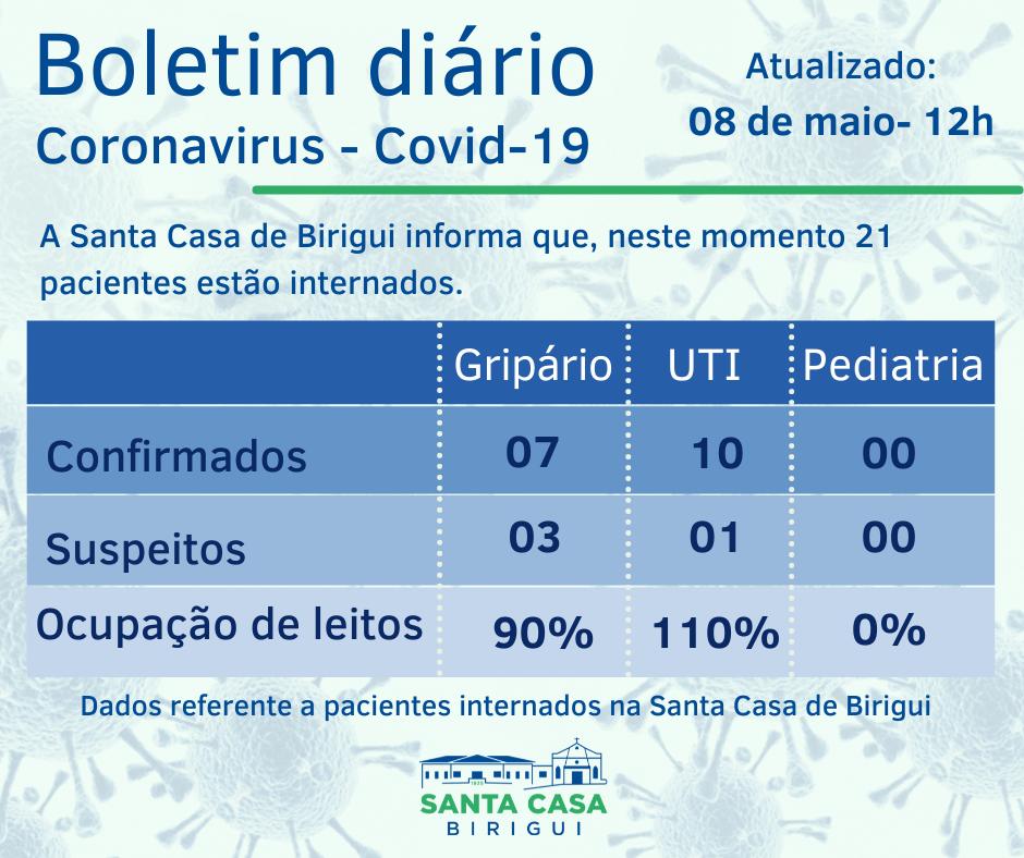 Boletim Informativo DIÁRIO – Data de divulgação: 08/05/2021