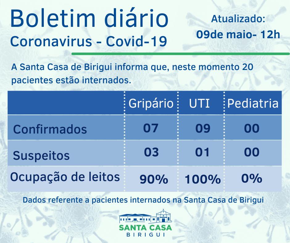 Boletim Informativo DIÁRIO – Data de divulgação: 09/05/2021