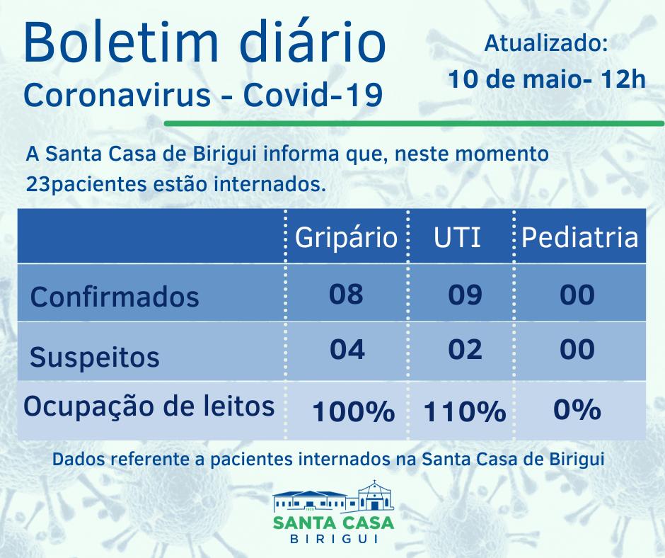 Boletim Informativo DIÁRIO – Data de divulgação: 10/05/2021