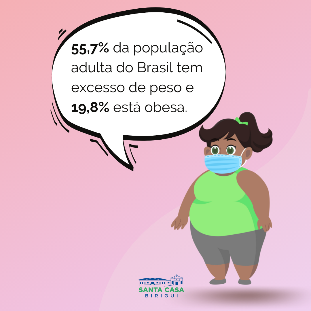 Excesso de peso e Obesidade