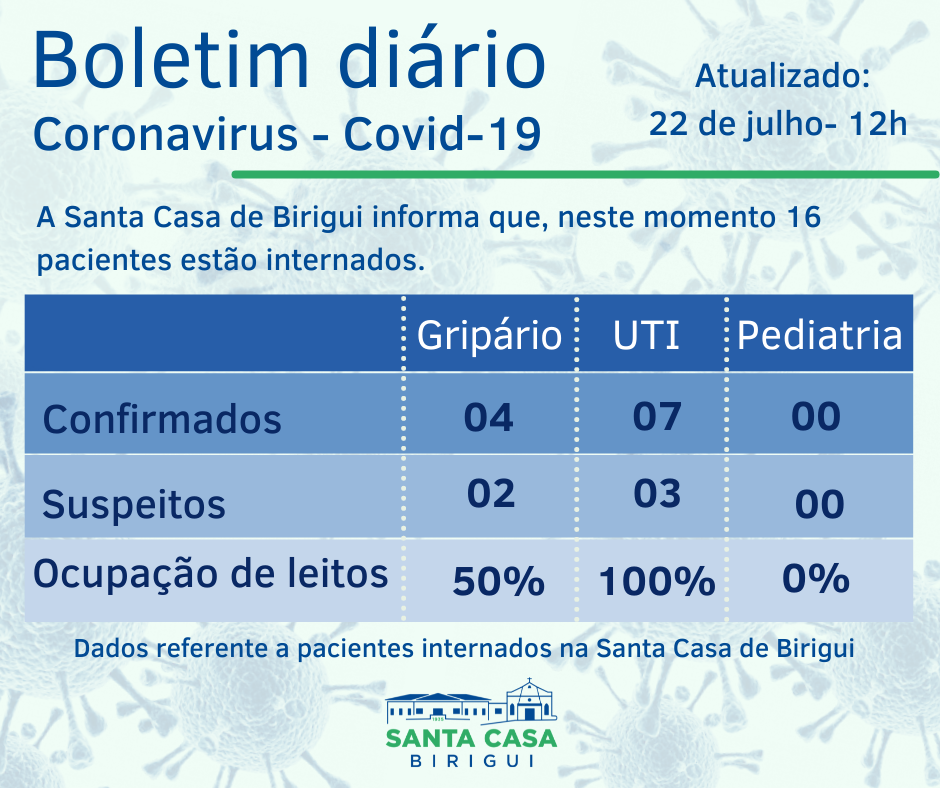 Boletim Informativo DIÁRIO – Data de divulgação: 22/07/2021