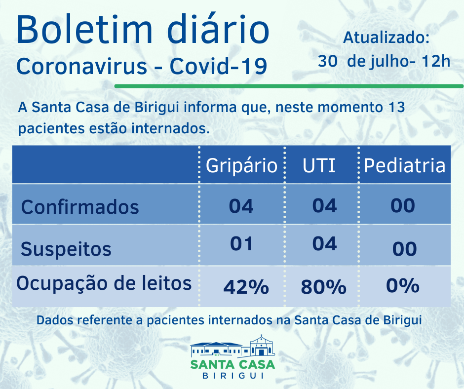 Boletim Informativo DIÁRIO – Data de divulgação: 30/07/2021