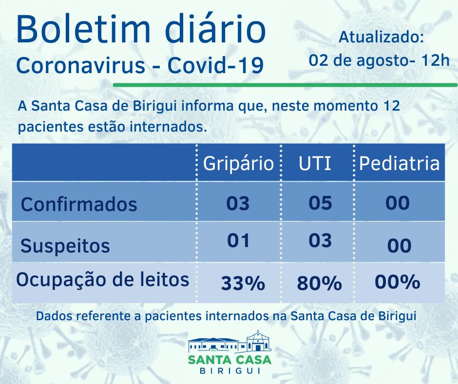Boletim Informativo DIÁRIO – Data de divulgação: 02/08/2021