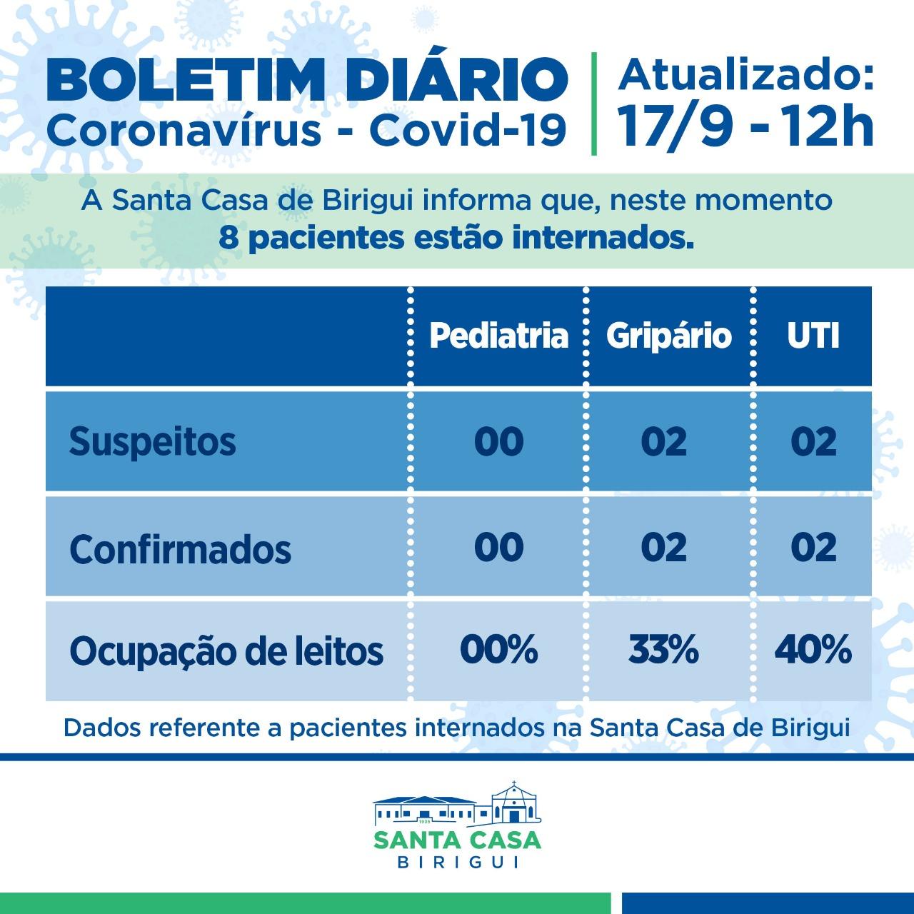 Boletim Informativo DIÁRIO – Data de divulgação: 17/09/2021
